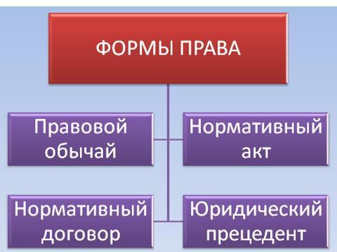 законопроект административной ответственности