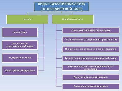 Арбитражный процессуальный кодекс российской федерации.